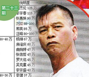 2014-06-28期:吴莫愁身价超一线 阿娇认色狼做干爹