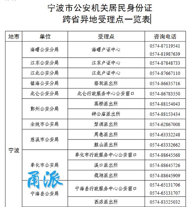 宁波新增45个身份证异地受理点 申请后30日内拿证