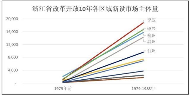 绍兴改革开放经济总量_绍兴黄酒
