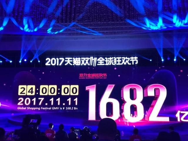 """1682亿元的""""双十一""""成交额 义乌贡献了60.97亿元"""