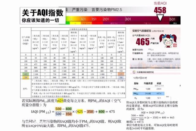 2016年度浙江空气质量排名 衢州排第几?