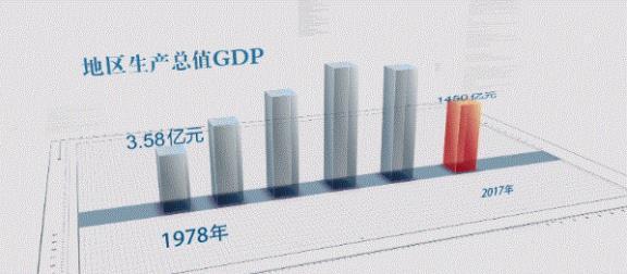 致敬gdp_高清 帕克二代阿拉莫套装致敬GDP(2)