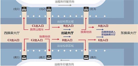 地铁1号线火车东站站月底迎客