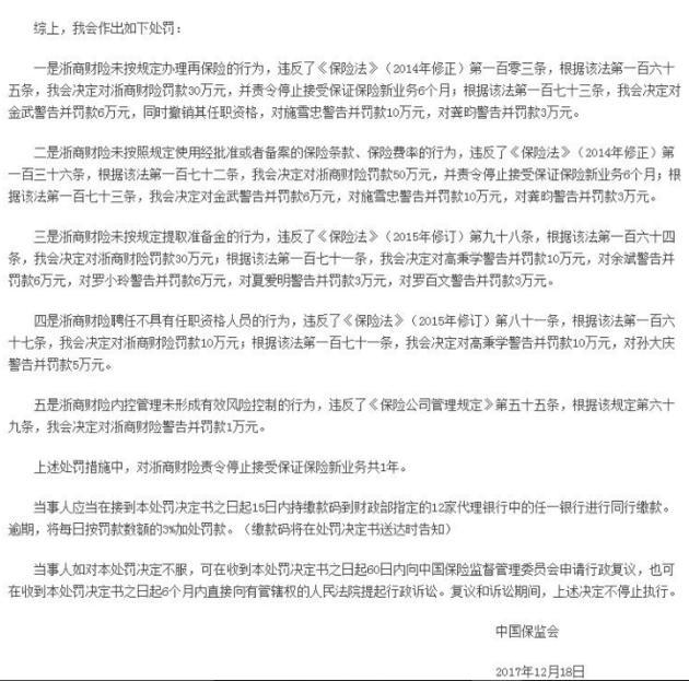 浙商财险违规被罚121万 停止保证保险新业务1年