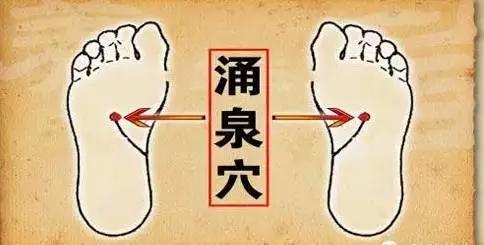 中医常用十大穴位常识