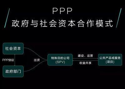 ppp110牛牛视频_科达发力ppp项目业务模式