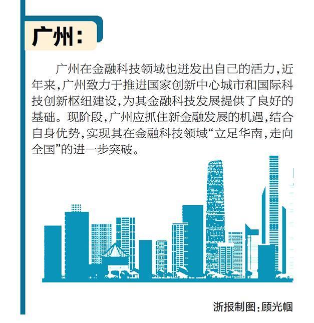 距离全球金融科技中心 杭州还有多远的路?