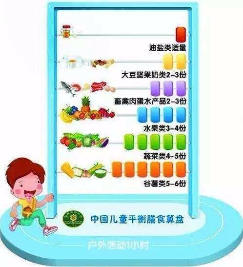 杭州发布中小学生健康状况报告:超重率达11.9%