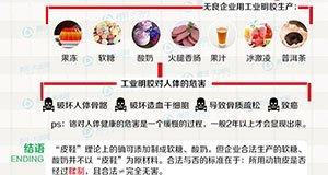 【新闻课50】软糖酸奶真是皮鞋做的吗?