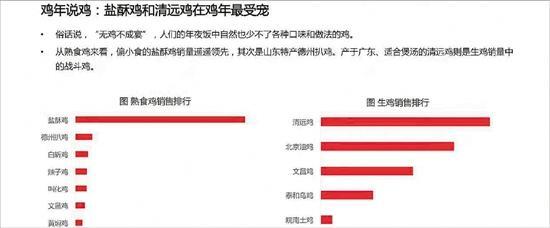 年货大数据报告:浙江男人爱低帮鞋 女性爱毛呢外套