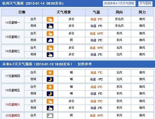 杭州平湖天气预报15天查询一周+