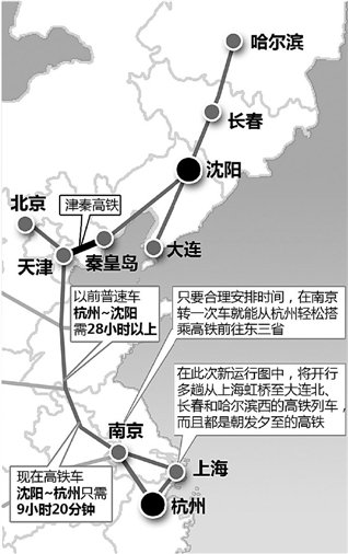 到秦皇岛,在地图上并不太长的路程,但是这段高铁的通车,带来了杭州