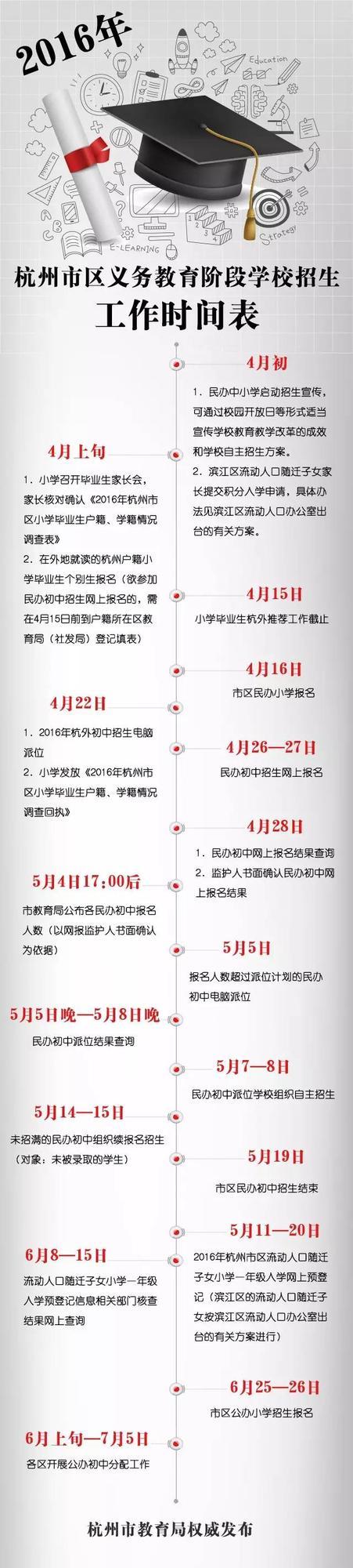 2016年杭州市区义务教育阶段学校招生工作时间表