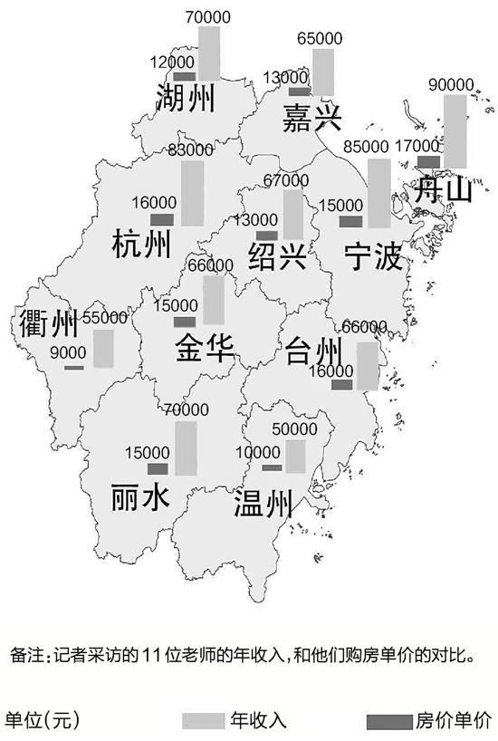 浙江11个地市老师晒出工资单 舟山领跑全省