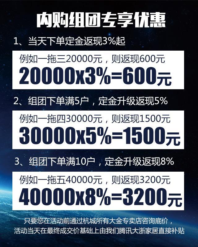 杭城大事件:大金空调工厂内购会,腾讯大浙网突破底价再返8%,仅限3小时!