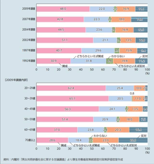 日本出生人数跌出新低 年轻人没钱没房不愿生娃