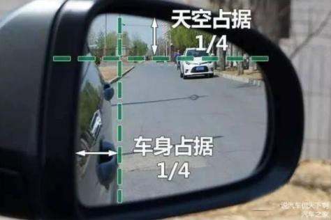 后视镜没调好怎么办 掌握这些方法提高行车安全