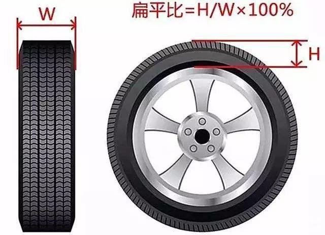 換輪胎是換原車品牌 還是相同型號不同品牌為好