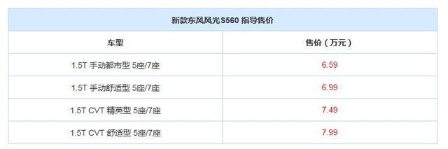 售6.59-7.99万 东风风光S560新车型上市