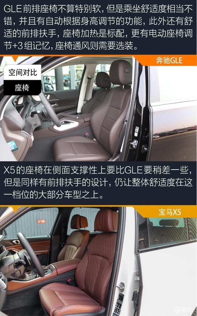 奔驰GLE对比宝马X5 谁才是中大型SUV的豪华巅峰