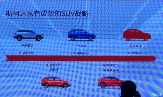 上汽斯柯达柯米克GT将于2019年年底推出