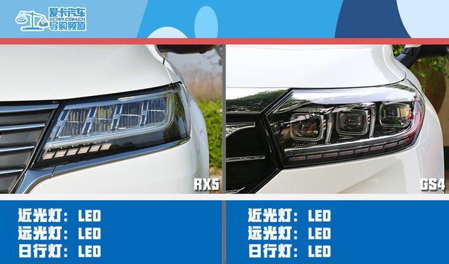 銷量榜常客的對決 榮威RX5對比傳祺GS4