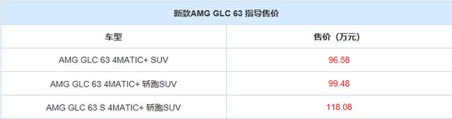售96.58万元起新款AMGGLC63系列上市