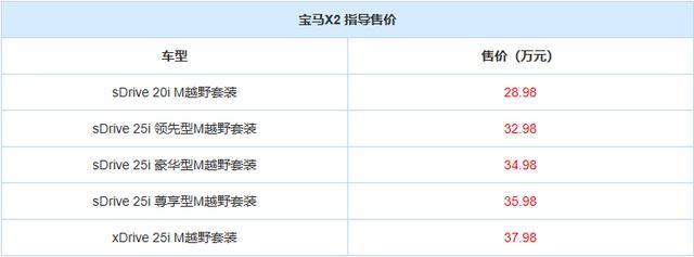 售28.98-37.98萬元 寶馬X2正式進口上市