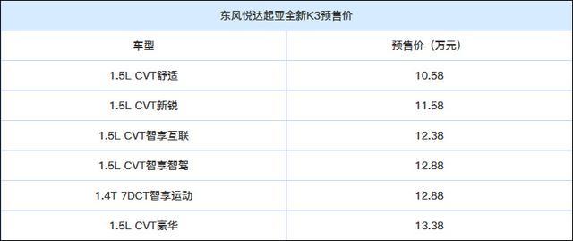 预售10.58万起 国产起亚新一代K3详细预售价