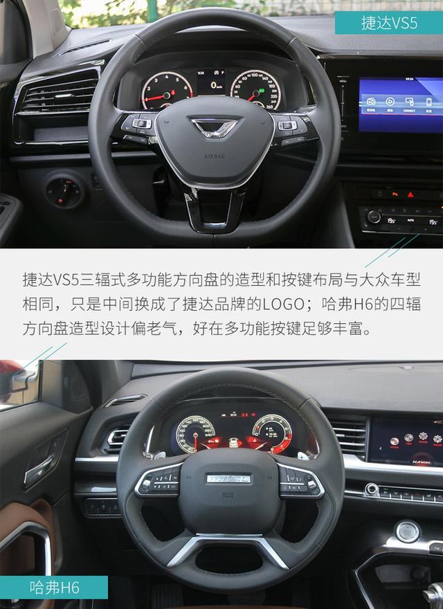 捷达VS5对比哈弗H6 自主品牌SUV能抗住吗?