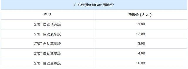 預售11.68萬起 新傳祺GA6于8月23日上市