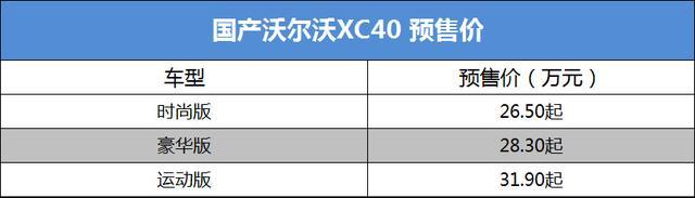预售26.50万元起 国产沃尔沃XC40将于5月底上市