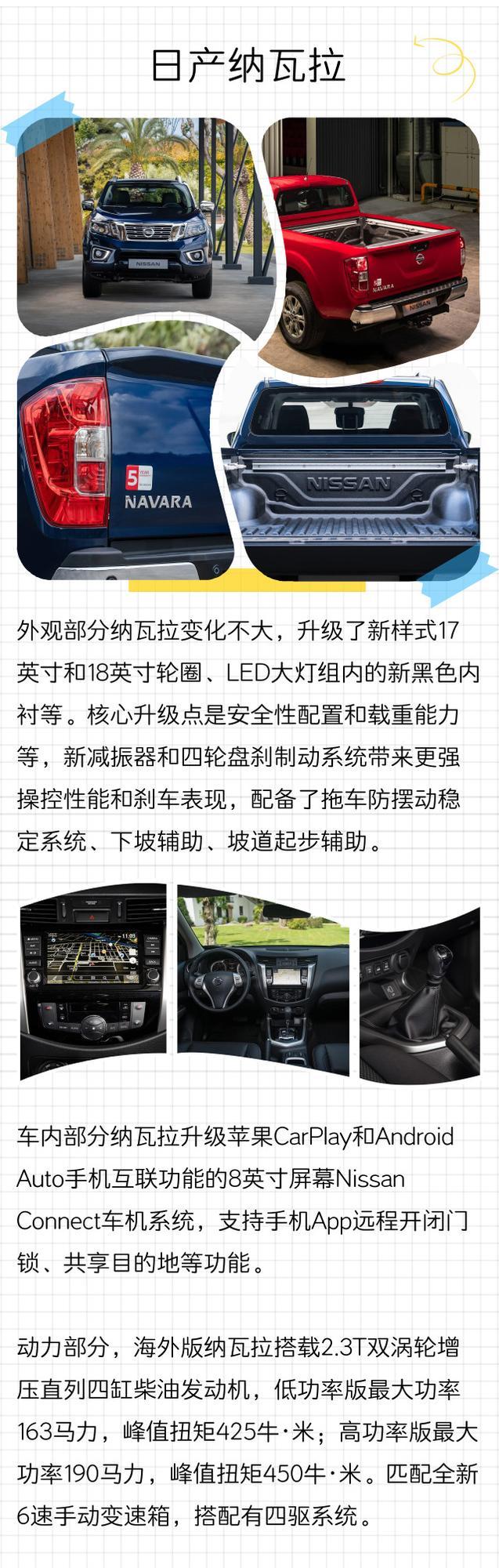 全新飞驰/Huracan等 近期最抢眼的10款海外新车官图