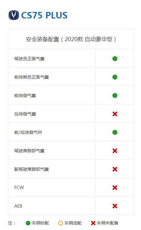 自主品牌亮眼 中保研最新一期测评结果谁最安全?