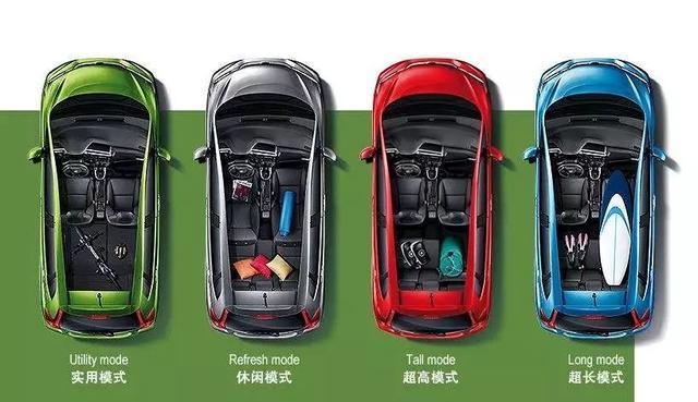 别急着三大件 买车前先了解平台很重要