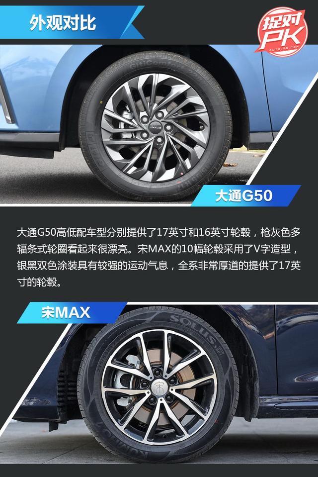国民MPV实力大PK 大通G50对比宋MAX
