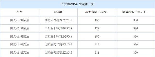 凱程F70姊妹車 標致Landtrek官圖發布