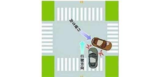 """这些车辆""""让行""""原则 很多老司机都不知道"""