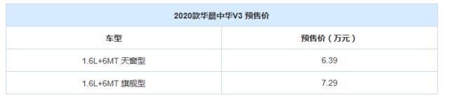 配置升级 2020款中华V3预售6.39万元起