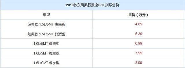 售4.89-8.99万元 2019款景逸S50上市