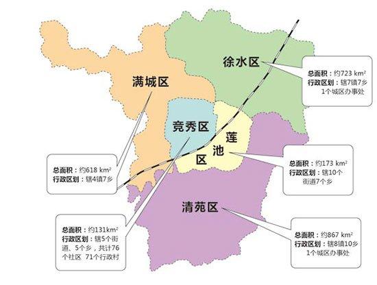 保定市市区人口_最新城区地图出炉 河北11城市人口 面积和经济实力大排名 高