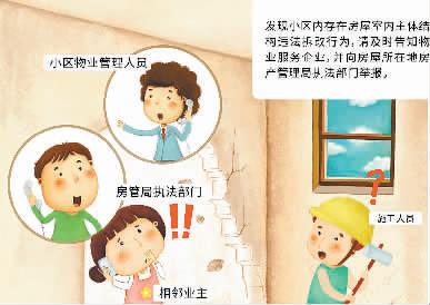 """成都房屋裝修違反""""五禁"""" 最高將被罰10萬元(圖)"""