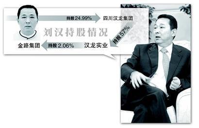 金路集团最新公告_金路集团无法联系刘汉 媒体称其被警方控制(图)_大成网_腾讯网
