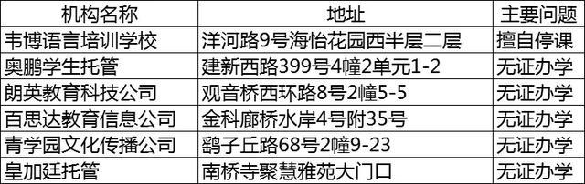 江北校外培训机构哪些靠谱哪些要注意?官方名单来了
