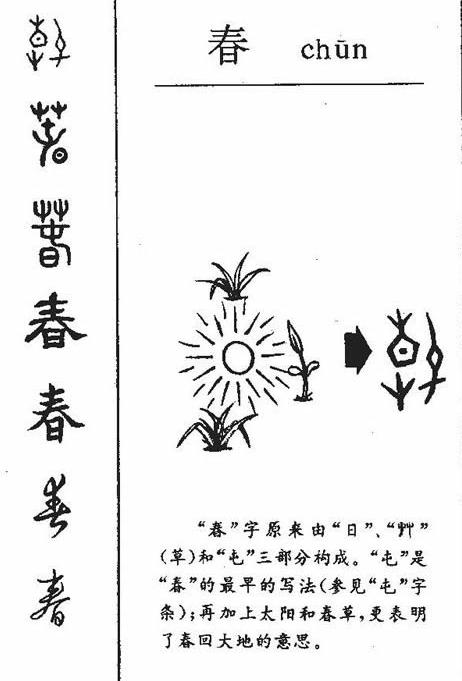 """日字的象形字_解析几个字,重新理解汉字的""""繁简之争""""_文化_腾讯网"""