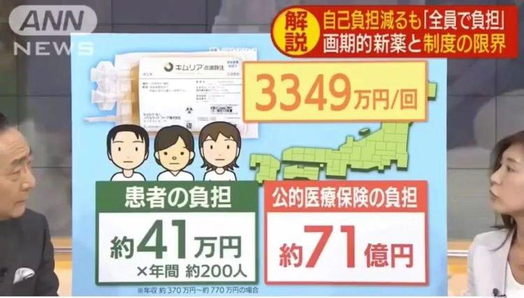 日本宣布已经攻克白血病?