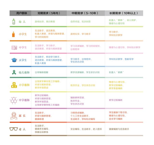 《2019全球教育机器人发展白皮书》在京发布