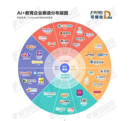 """疫情推动""""AI+教育""""发展 中国平安旗下iTutorGroup占据先机优势凸显"""