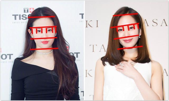 80%女生都會忽視的發型細節,做不好真的顯臉大
