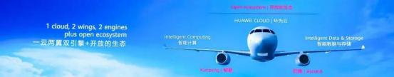 共创智能新高度,华为云AI全面升级